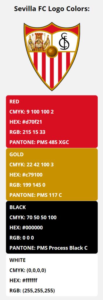 Sevilla Fc Team Colors Hex Rgb Cmyk Pantone Color Codes Of Sports Teams